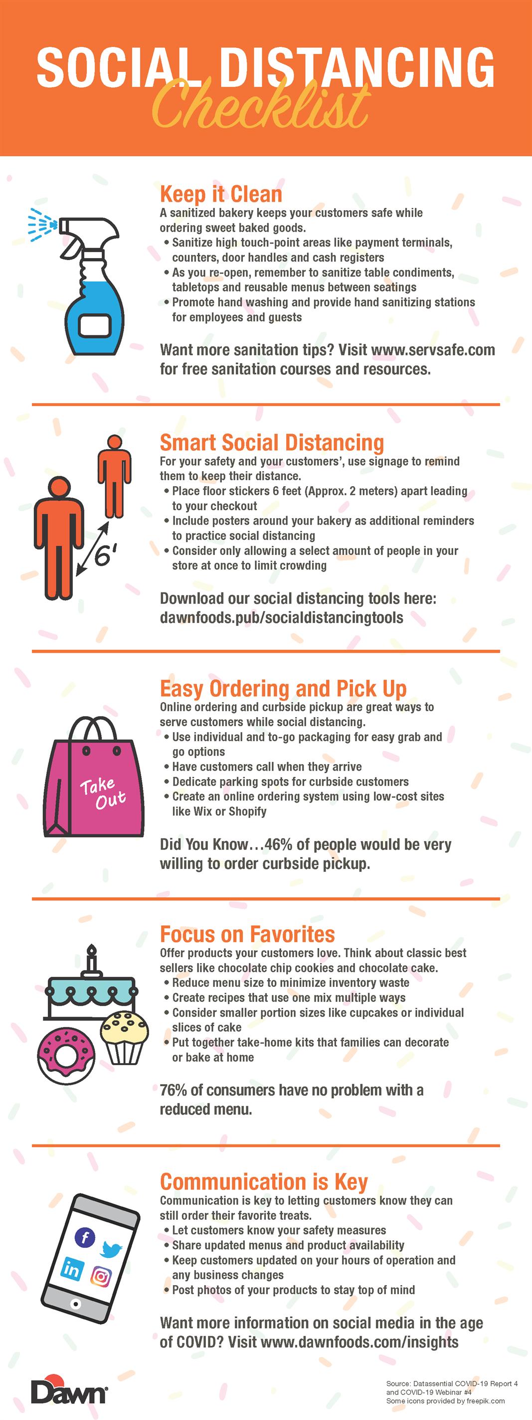 Social Distancing checklist