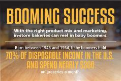 Targeting baby boomers for supermarket bakeries