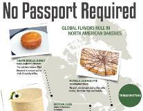 Trendspotting: No Passport Required