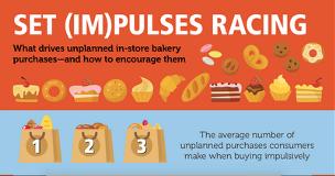 impulse buys