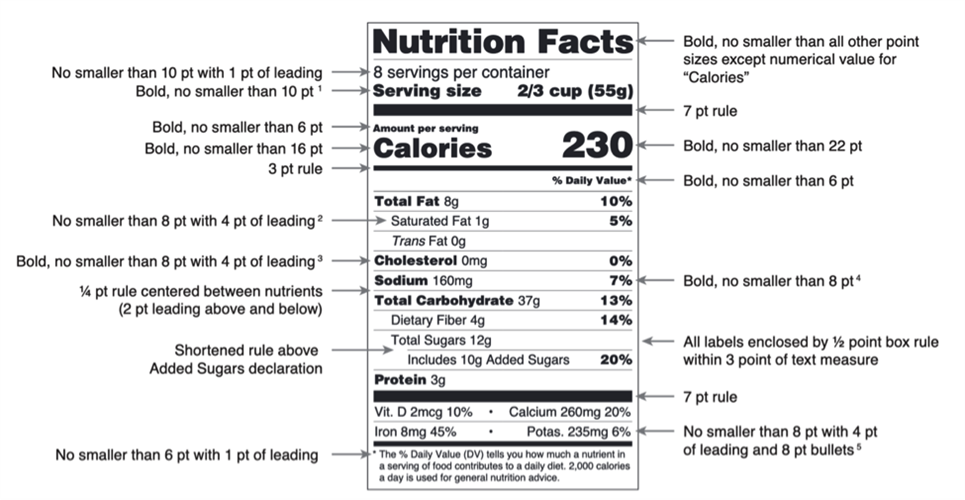 Sample of the new nutritional label mandated by the Food and Drug Administration.